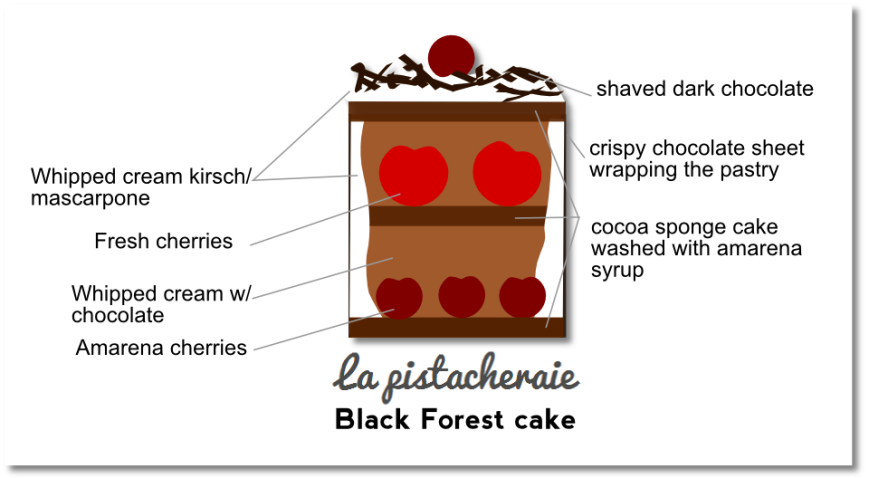 black forest La Pistacheraie